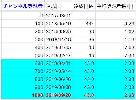 f:id:momokuri777:20190218233029j:plain