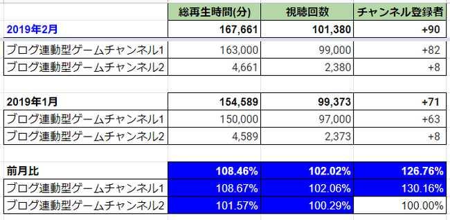 f:id:momokuri777:20190302144112j:plain