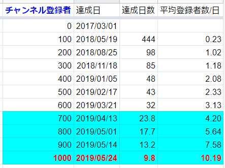 f:id:momokuri777:20190321134235j:plain