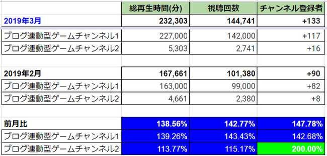 f:id:momokuri777:20190406211023j:plain
