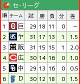 f:id:momokuri777:20190504152319p:plain