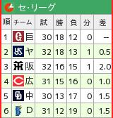 f:id:momokuri777:20190505112707p:plain