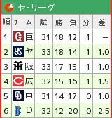 f:id:momokuri777:20190506170953p:plain