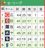 f:id:momokuri777:20190522212253p:plain