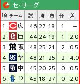 f:id:momokuri777:20190525171154p:plain