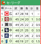 f:id:momokuri777:20190525231617p:plain