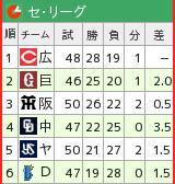f:id:momokuri777:20190527214347p:plain