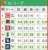 f:id:momokuri777:20190601215855p:plain
