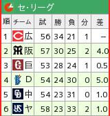f:id:momokuri777:20190606080750p:plain