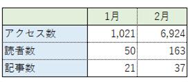 f:id:momolulu:20200309070708p:plain