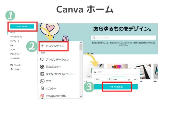 【アイキャッチの作り方】Canvaで簡単におしゃれな画像を作る方法