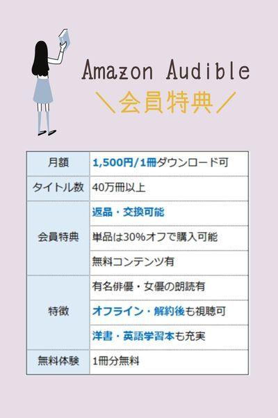 Amazon Audible(アマゾンオーディブル)の特徴