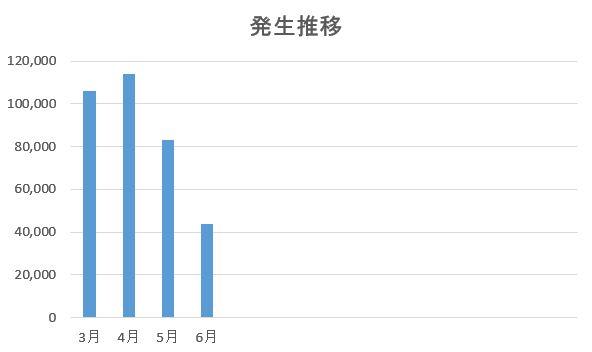 f:id:momonga1019:20170723231442j:plain