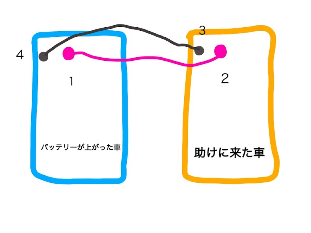 f:id:momongaa394:20180727234247j:image