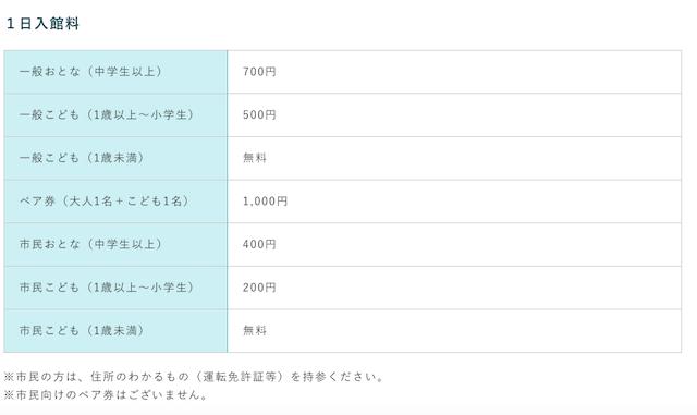 f:id:momongakinomi:20190618093240p:plain