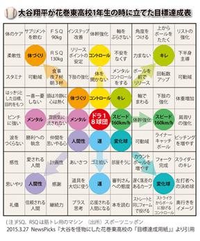 f:id:momonootukisama:20160920132111p:plain