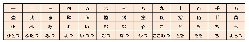 f:id:momonootukisama:20160928101455p:plain