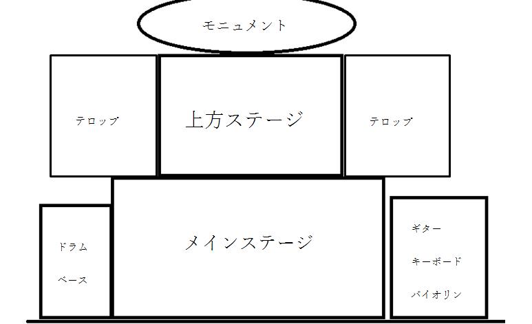 f:id:momopom0131:20191120211254p:plain
