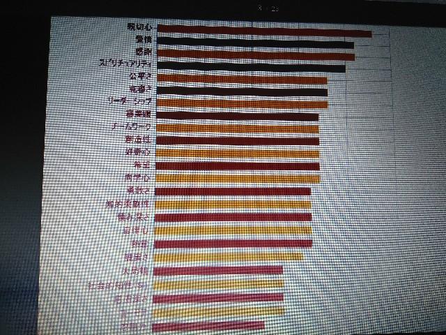 f:id:momosakukao1107:20170722223640j:image