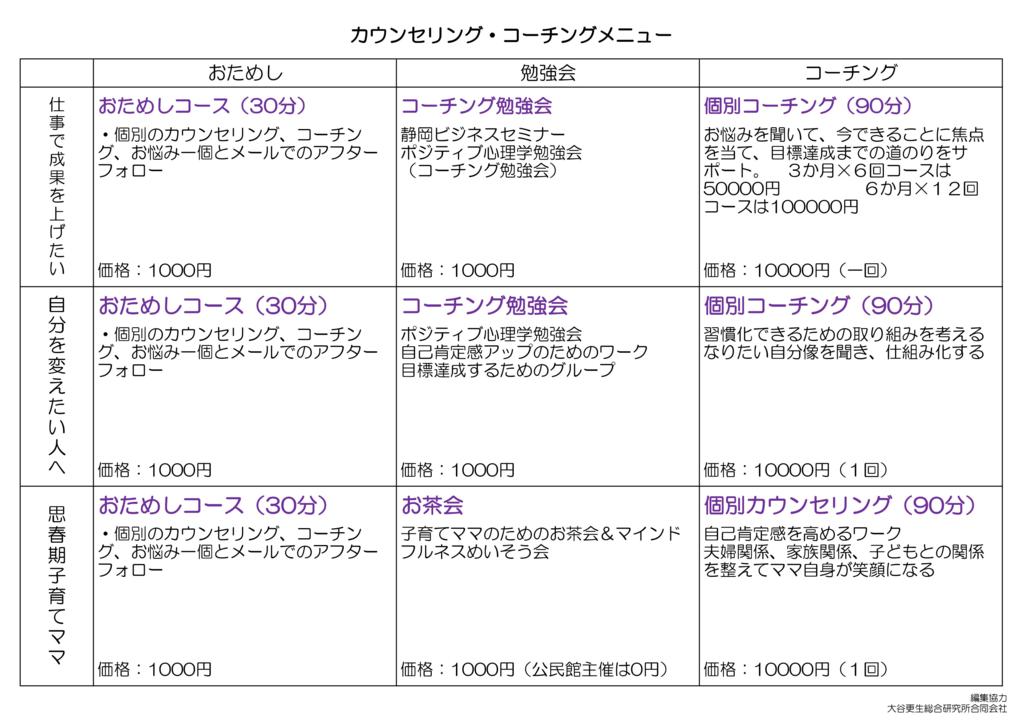 f:id:momosakukao1107:20171015231414p:plain
