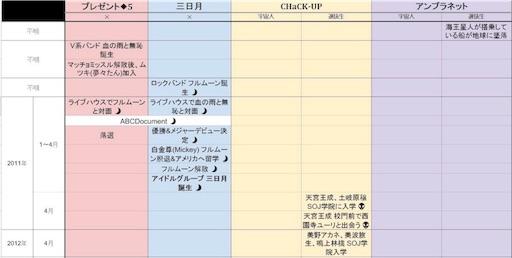 f:id:momotarosu322:20171020171139j:image