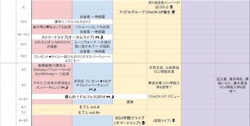 f:id:momotarosu322:20171020171150j:image
