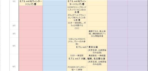 f:id:momotarosu322:20171020171200j:image