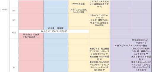 f:id:momotarosu322:20171020171204j:image