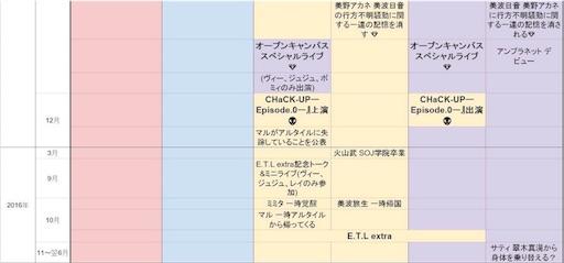 f:id:momotarosu322:20171020171210j:image