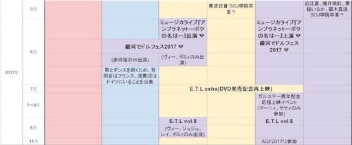 f:id:momotarosu322:20171020171214j:image