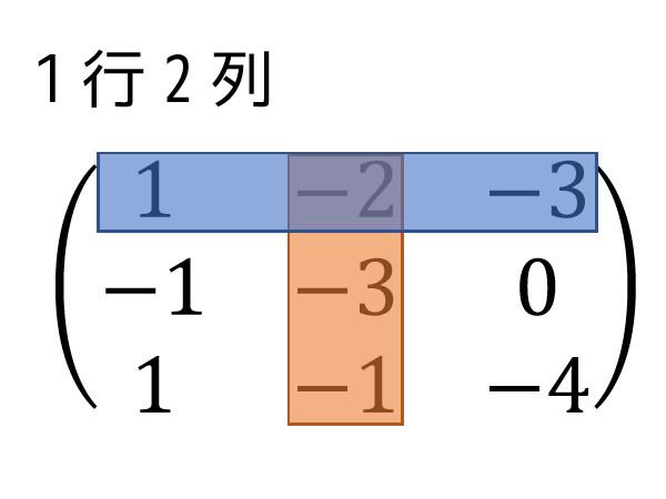 f:id:momoyama1192:20190508232330j:plain