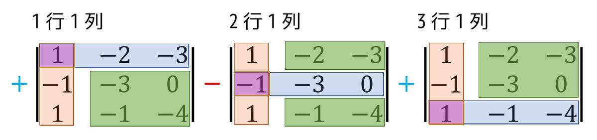 f:id:momoyama1192:20190508235422j:plain