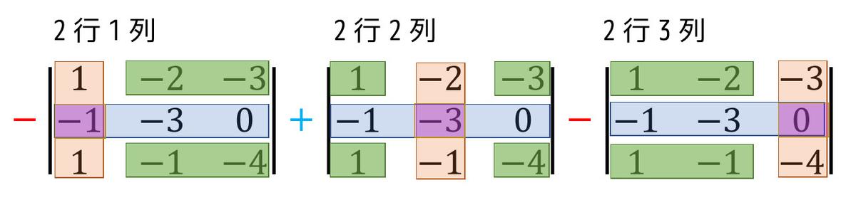 f:id:momoyama1192:20190508235425j:plain