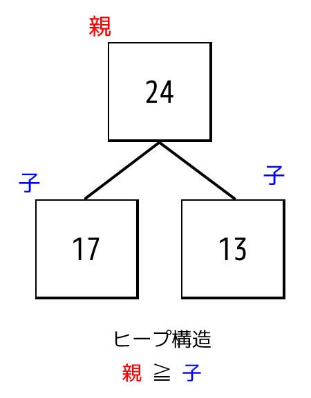 f:id:momoyama1192:20190516204351j:plain