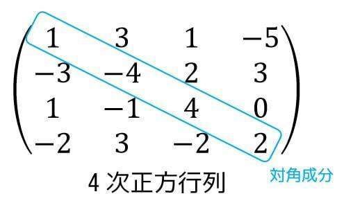 f:id:momoyama1192:20190518111358j:plain