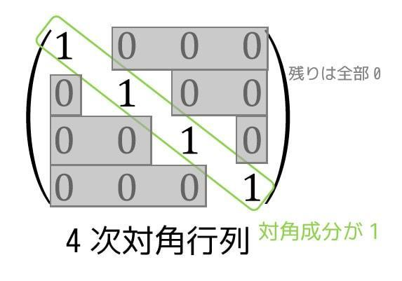 f:id:momoyama1192:20190518111405j:plain