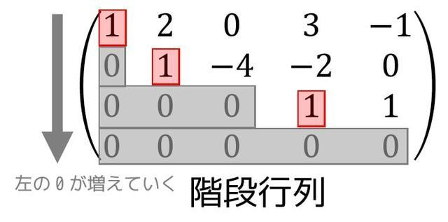 f:id:momoyama1192:20190518111408j:plain