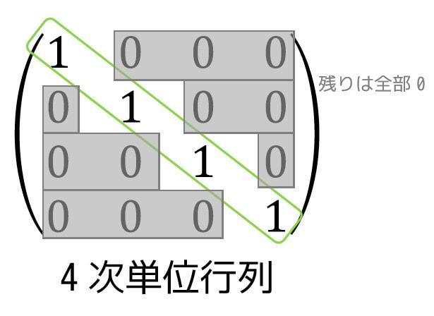 f:id:momoyama1192:20190518111410j:plain