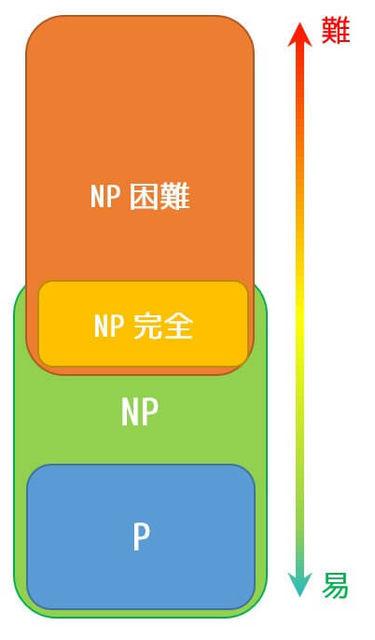 f:id:momoyama1192:20190607203849j:plain