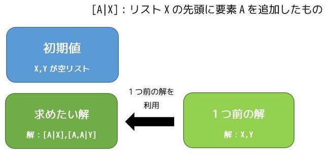 f:id:momoyama1192:20190608222921j:plain