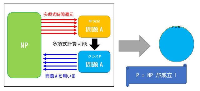 f:id:momoyama1192:20190609112603j:plain