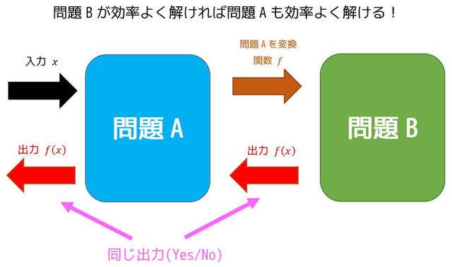 f:id:momoyama1192:20190609112606j:plain
