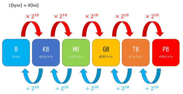 f:id:momoyama1192:20190612150635j:plain