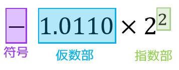 f:id:momoyama1192:20190612150649j:plain