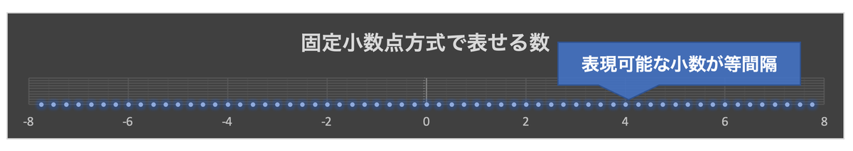 f:id:momoyama1192:20190619114353p:plain