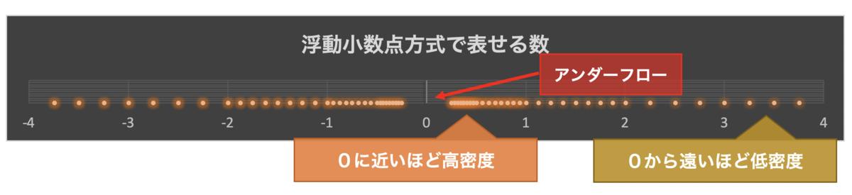 f:id:momoyama1192:20190619133513p:plain