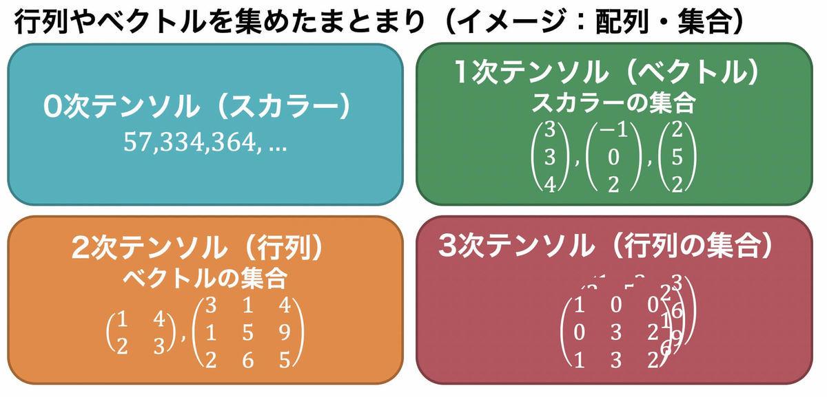 f:id:momoyama1192:20190626081629j:plain