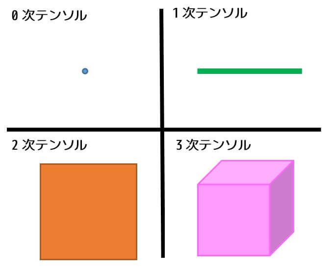 f:id:momoyama1192:20190626095237j:plain