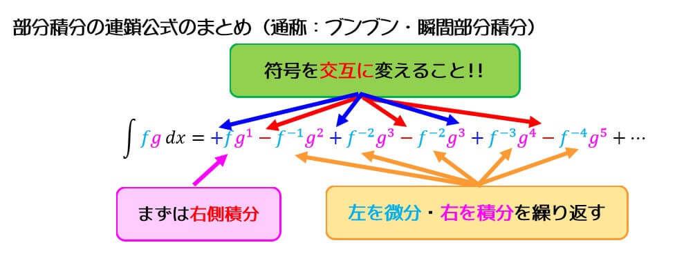 f:id:momoyama1192:20190711173055j:plain