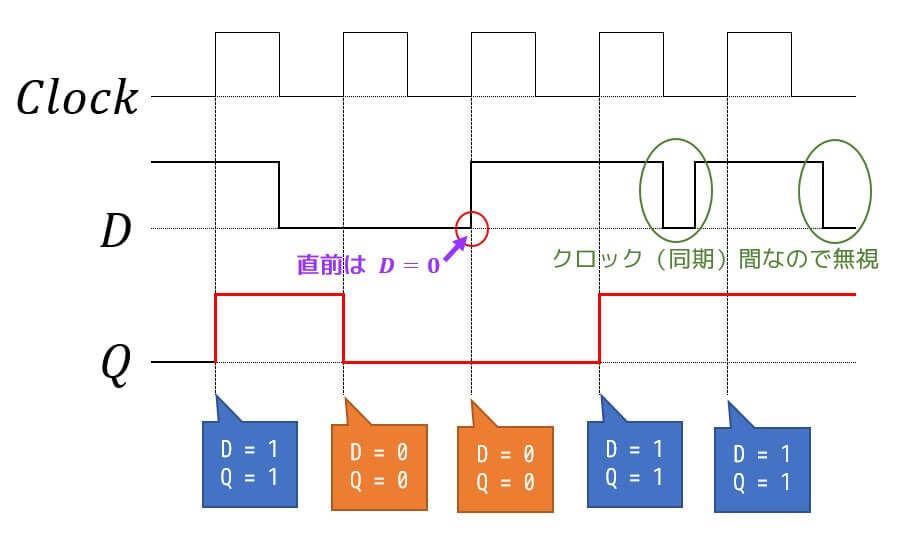 f:id:momoyama1192:20190718222058j:plain
